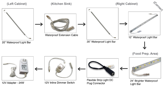 how-to-assemble-a-waterproof-led-light-bar-kit