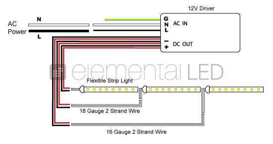 large installation flexible strip parallel run diagram 21 how to create a large led light installation elemental led led strip light wiring diagram at bayanpartner.co