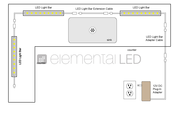 Merveilleux Elemental LED