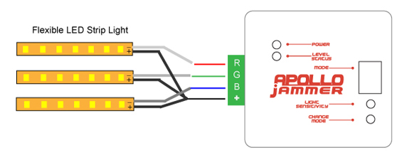 bagels apollo jammer led gaming lights wiring diagram apollo jammer led gaming lights diode led apollo series 60 wiring diagram at nearapp.co